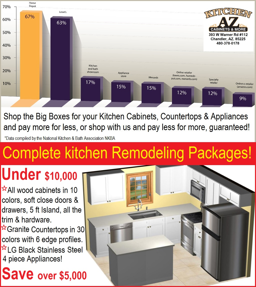 Free kitchen designs cabinets granite countertops tile for Complete kitchen remodel price